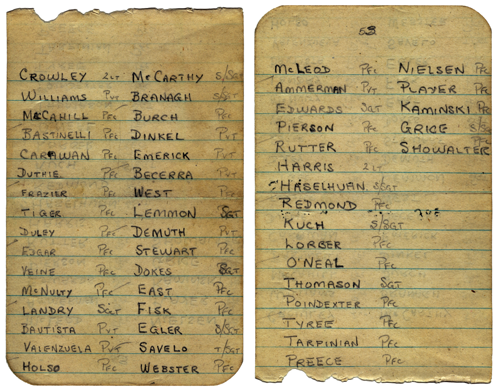 The List Contains Only Last Name And Rank Of Soldiers With No Other Indicator As To Its Meaning Research Into History Unit Revealed